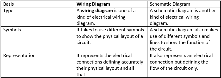 Electrical Wiring Diagram from images.edrawmax.com