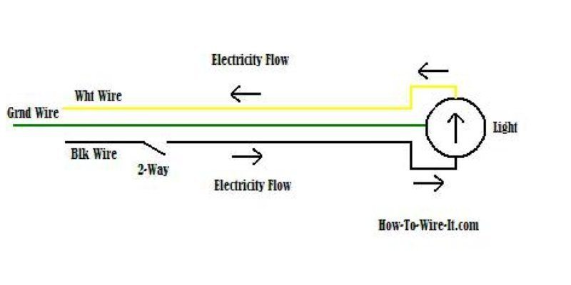 2-way switch wiring diagram example