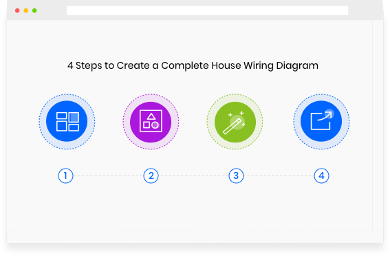 Create Wiring Diagram Easily