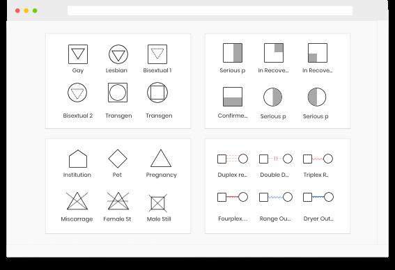 Genogram Symbols