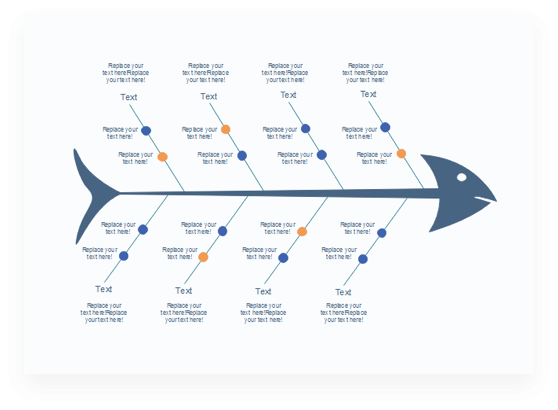 Node Fishbone Diagram