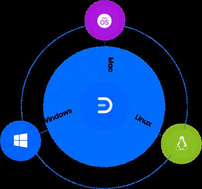 Science Diagram Collaboration