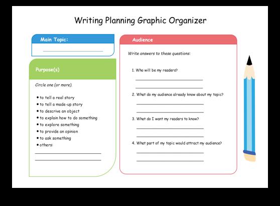 Writing Plan Graphic Organizer