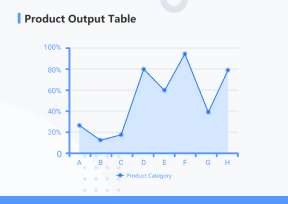 EdrawMax graph and chart free template