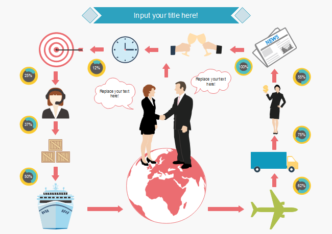 business process infographic