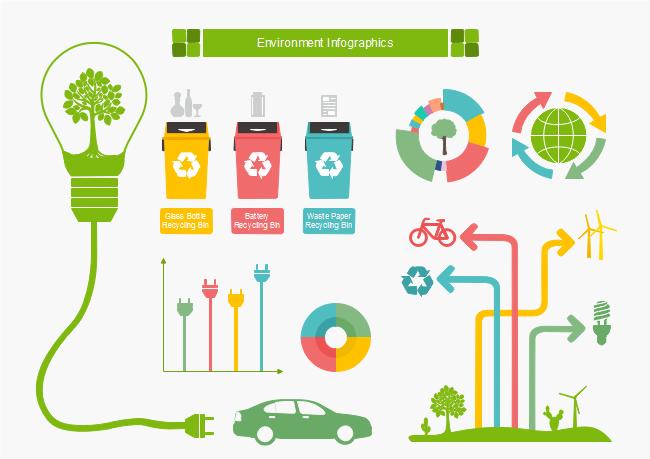 infografía sobre el medio ambiente