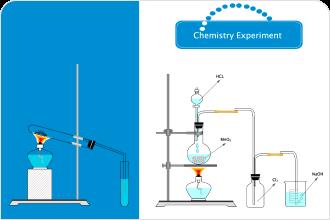 Chemistry Experiment Diagram