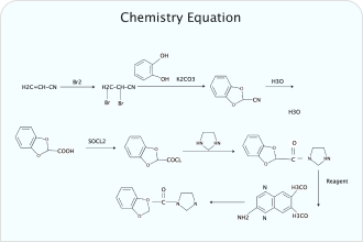 Chemistry Equation Diagram
