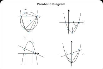 Parabolic Diagram Example