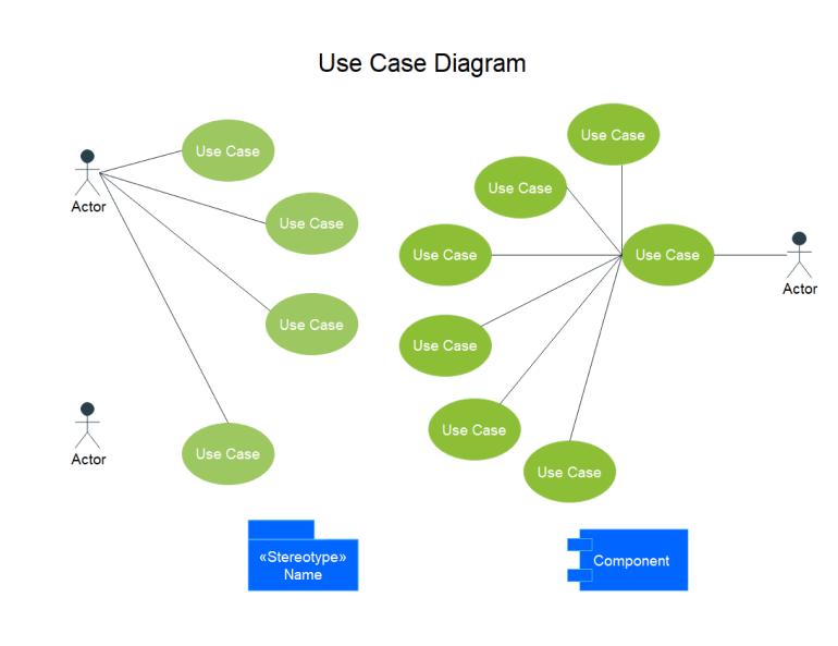 Online UML Diagram Tool | EdrawMax