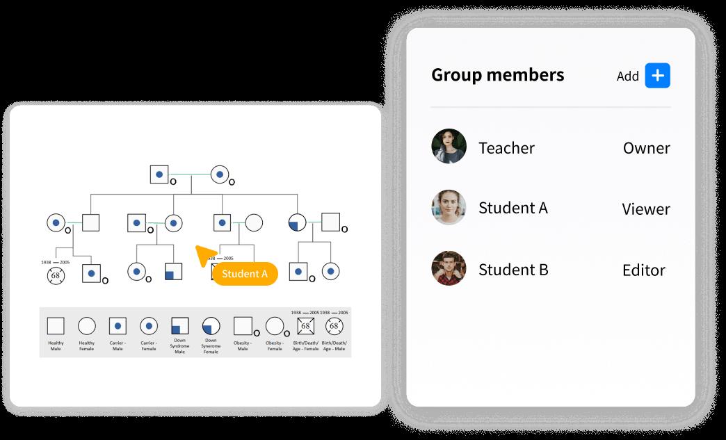 EdrawMax Online Collaboration