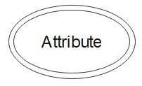 ER Diagram Symbol - Multi-valued Attribute