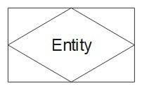 ER Diagram Symbol - Associative Entity